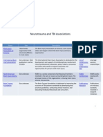 Neurotrauma Associations