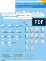 To Cloud or Not to Cloud - Office 365 - Sociaal Intranet