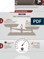 McGraw University | Online University with a Difference