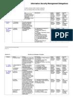 Model Policies - Model Information Security Management Delegations