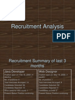 Recruitment Analysis