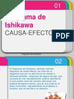 Presentación diagrama causa-efecto