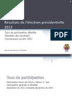 Résultats des Présidentielles 2012 Second tour