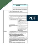 Cédula humidificador HUMIDEM CT SERVOCONTROLADO