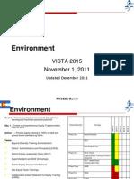 Environment Metrics Dec 2011