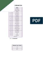 standarisasi kecamatan Bonang & Demak