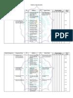 Pemetaan Standar Isi Xi Ipa