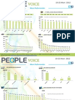 People Voice 19 -25 Mart 2012
