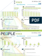 People Voice 02 -08 Nisan 2012
