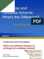 Dbschema vs Ontology Semtech11 Sf 110608122338 Phpapp01
