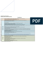 Competence Overview (FR)