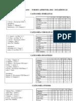 Tabla de posiciones al 11-5