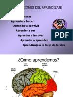 Aprendizaje Basado en El Cerebro