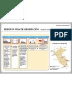 Infografia Plantas de Reserva Fria