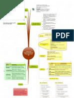 Abordagem do Desenvolvimento Organizacional - DO