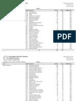 Relação Candidato/Vaga PSC 2010