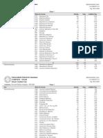 Relação Candidato/Vaga PSC 2009