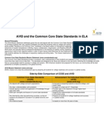 avid and the common core ela standards