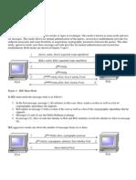 IPSec Phasees