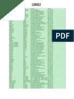1-270 Firme a-z Fara Diacritice 1 1523