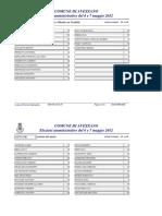 Amministrative 2012 Avezzano Voti Consiglieri