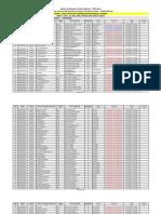 Kadapa Div Rmsa Trining List 2012