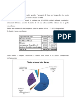 AZIONARIATO Catena Del Valore e Controllo Strategico