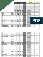 Mapeamento Processos de Pagamentos