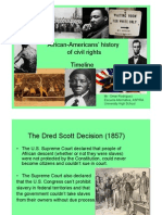 African-Americans' History of Civil Rights