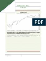Global Indices Mechanics 11052012