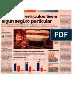 25% Autos Asegurados