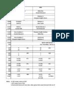 2012 High School Indoor Tournament Schedule