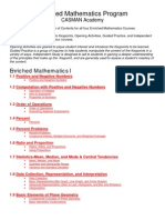 Table of Contents for CASMAN Math Curriculum