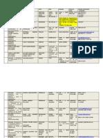 Agenda Cfc 2012