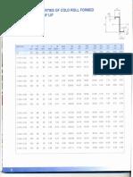Design Manuals 0001