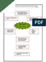 51783328-ISU-MASALAH-PENGUASAAN-NOMBOR-ASAS (1).pdf