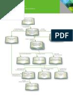 0-Vsp 41 Esx Roadmap