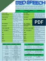 Reported Speech Worksheet