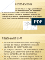 Diagrama de Hilos, Exp Productividad