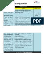 Matriz do 6º Teste de Filosofia da Turma 11º-C  2011 12
