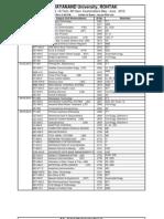 Date-Sheet B.E B.tech Exam 8th Sem