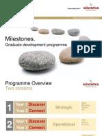 Mövenpick Milestones 2011