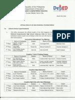 DEPED Regional Memorandum No. 47 s. 2012-Official Results of 2012 Regional Technolympics