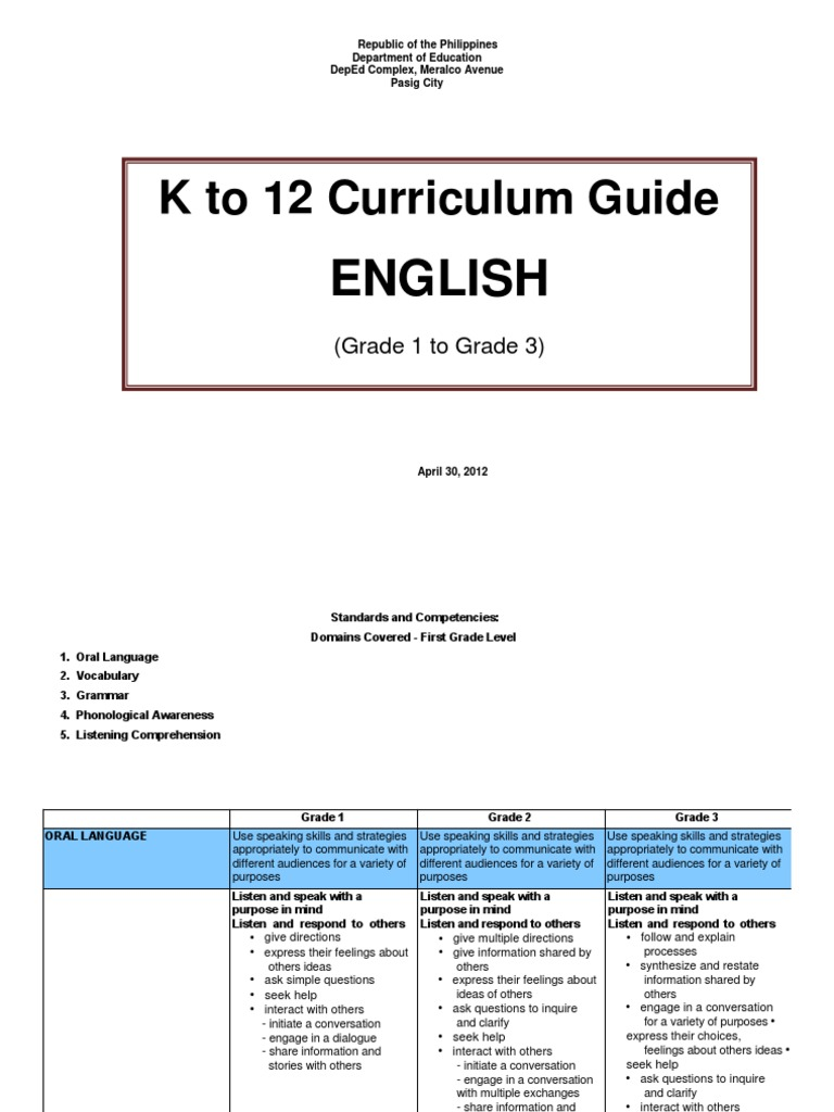 deped k to 12 english curriculum guide grades 1 3 word adjective rh scribd com mapeh k 12 curriculum guide exam finals k to 12 mapeh curriculum guide 2016