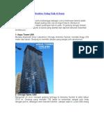 10 Gedung Dengan Struktur Paling Unik Di Dunia