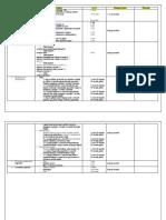 Plan lecție progr. von Niederhoeffer scolioza (7 sapt) 20 ORI