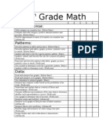 6th Grade Math Checklist