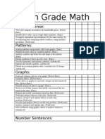 4th Grade Math Checklist