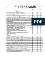 5th Grade Math Checklist