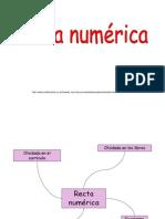 Recta Numerica